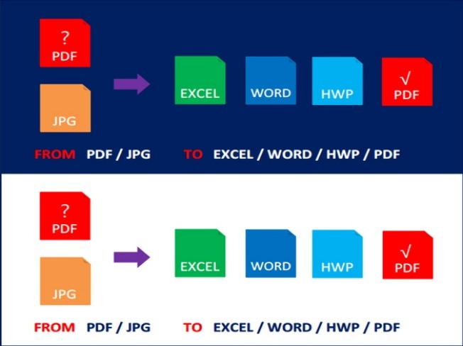 PDF,JPG 파일을 수정가능한 EXCEL, WORD, HWP, PPT 등으로 변환해 드립니다.
