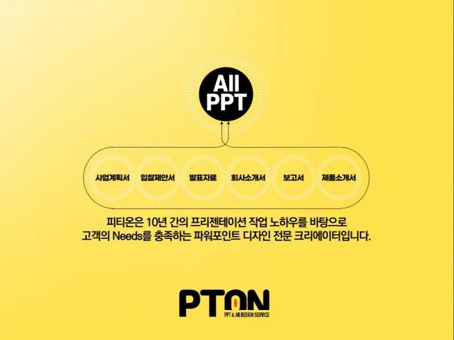 목적에 최적화된 PPT 디자인 서비스를 제공해 드립니다.