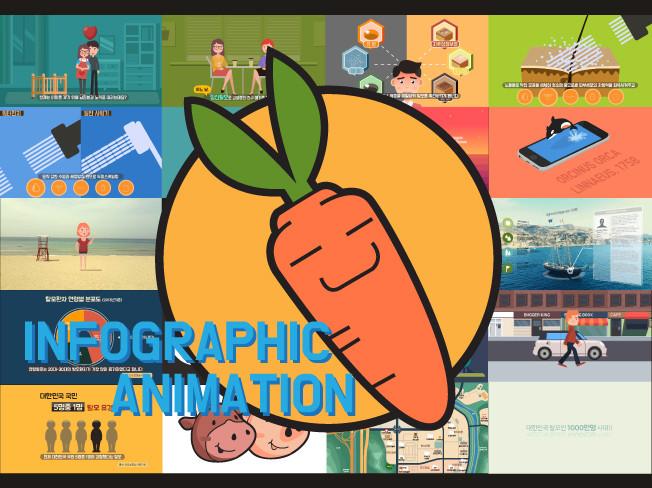 맞춤 인포그래픽 애니메이션을 제작해 드립니다.