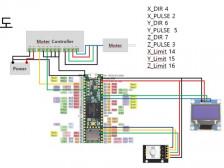 임베디드 시스템 개발 컨설팅 해드립니다.