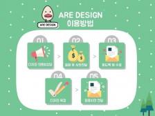 [ARE디자인] 간단한 배너/상세페이지 디자인을 제작해드립니다.
