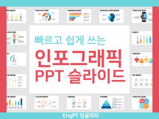 쉽고! 빠른 인포그래픽 PPT 슬라이드 모음을드립니다.