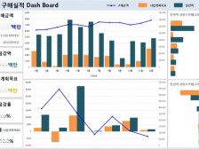 Excel Dashboard 제작 강의를 해서 엑셀로 인싸가 되게 해드립니다.