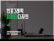 고퀄리티 인포그래픽 ppt 디자인 해드립니다.