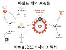MAGENTO OPEN MALL, 마젠토 해외 사이트 개발 구축해드립니다.