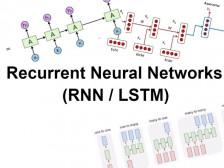 RNN을 활용한 시계열 예측을 해드립니다.