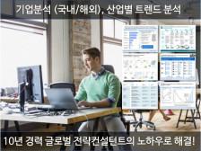 날카로운 시각, 정확한 정보를 담은 글로벌 트렌드/기업분석 보고서를 제공해드립니다.