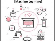 [기계학습 모듈, C# .Net 예제소스] 기계학습 솔루션 제공 해드립니다.