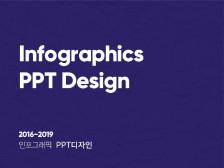 *이번 주말 작업가능 전문가*고퀄리티 인포그래픽 ppt 디자인 해드립니다.